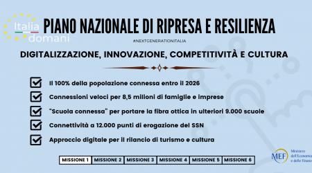 Copia-di-Missione-1-Social