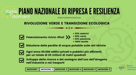 Copia-di-Missione-2-Social