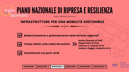 Copia-di-Missione-3-Social