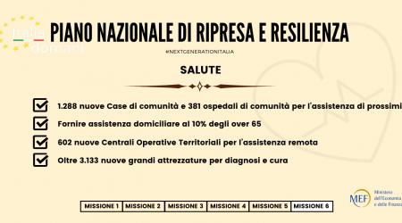 Copia-di-Missione-6-Social
